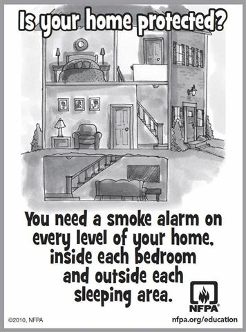 Is your home protected?