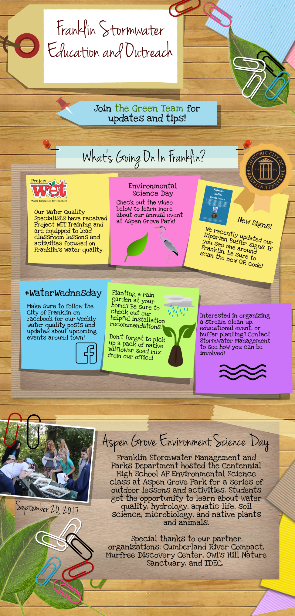 Outreach Infographic showing our past events